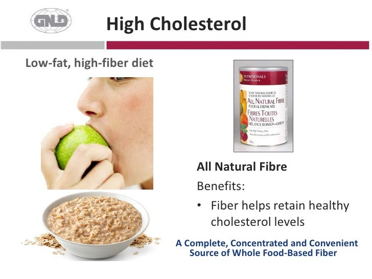Nutrition-Related Factors<br />Too much of the bad stuff:<br /><ul><li>Saturated, hydrogenated, and industrialized fats