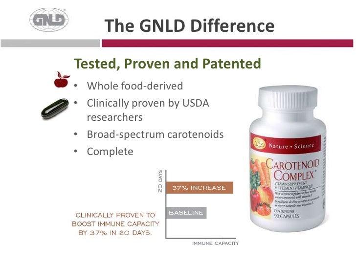Helps lower triglycerides