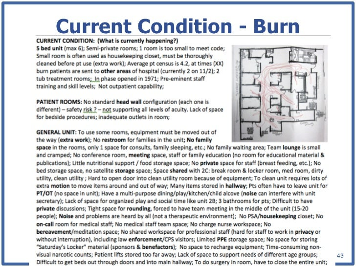 Condition burn 43 current condition burn 43 sciox Choice Image