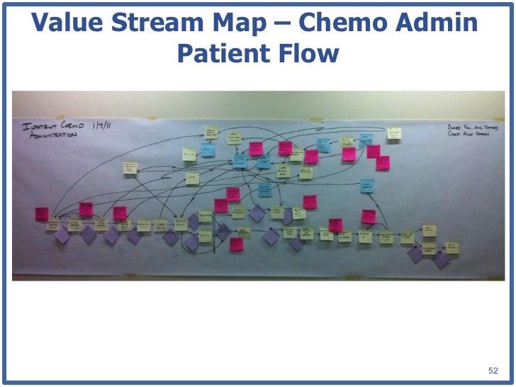Value Stream Map Chemo