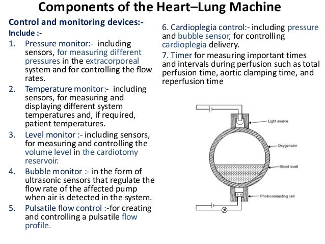 Components of the Heart–Lung Machine Control and monitoring devices:- Include :- 1. Pressure monitor:- including sensors, ...