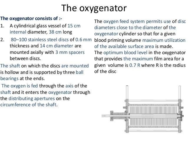 The oxygenator The oxygenator consists of :- 1. A cylindrical glass vessel of 15 cm internal diameter, 38 cm long 2. 80–10...
