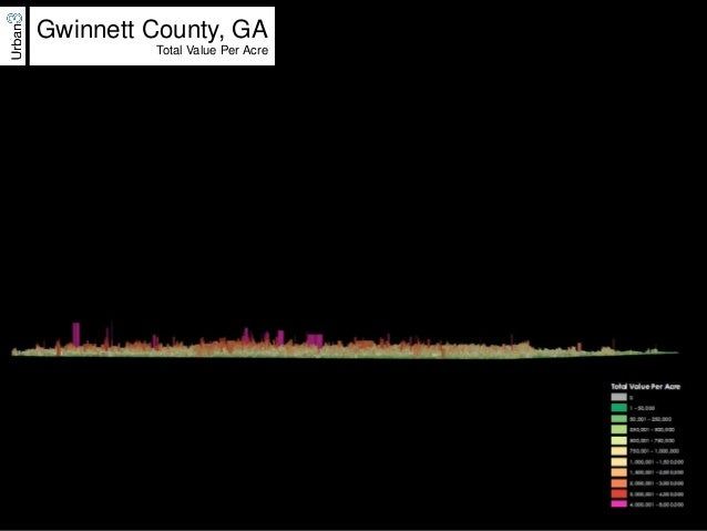 Gwinnett County, GA Total Value Per Acre