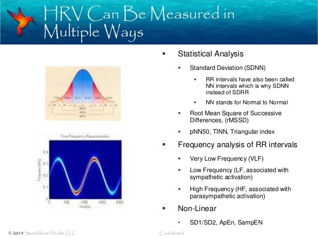 Heart Rate Variability (HRV) for Improved Sports Performance