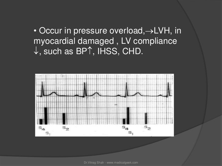 • Occur in pressure overload,LVH, inmyocardial damaged , LV compliance, such as BP, IHSS, CHD.            Dr.Vitrag Sha...