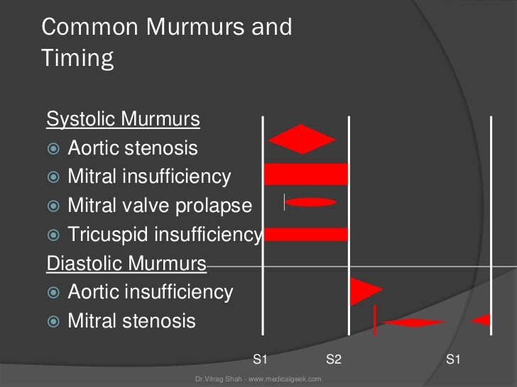 Common Murmurs andTimingSystolic Murmurs Aortic stenosis Mitral insufficiency Mitral valve prolapse Tricuspid insuffic...
