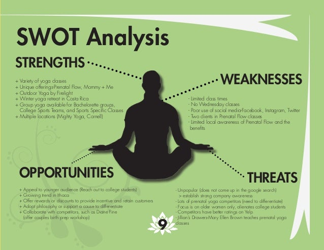 swot yoga To give structure to your introspection, consider performing a personal swot  analysis businesses often conduct swot analyses to focus on.