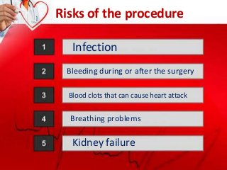 What are the risks of a heart transplant?