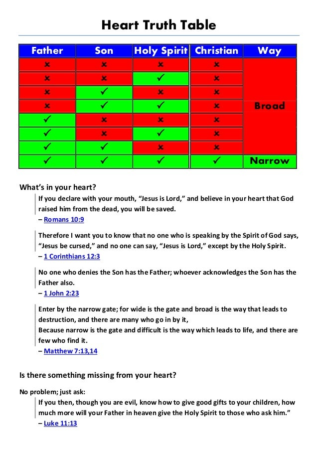 Heart Truth Table Father Son Holy Spirit Christian Way     Broad                           ...