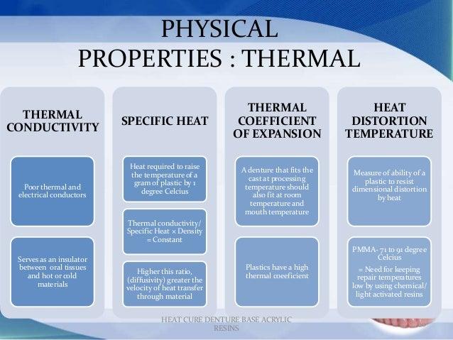 Heat Cure Acrylic