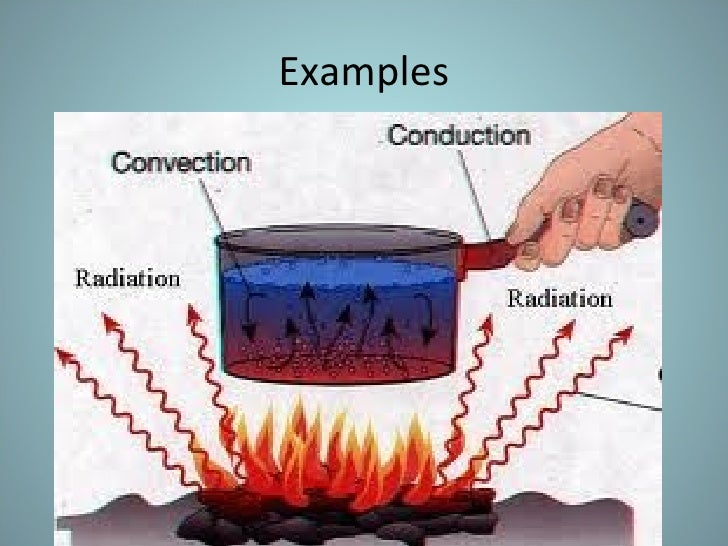 Heat energy