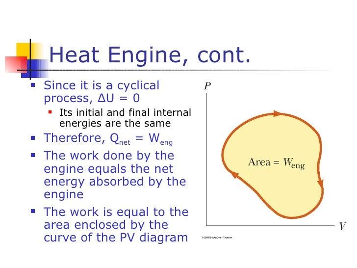 Heat Engine Pv Diagram