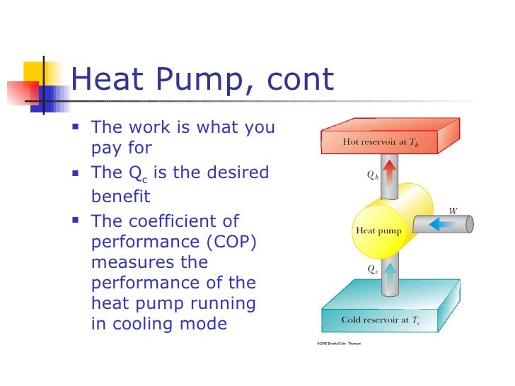 Heat Engine Heat Engine Heat Pump And Refrigerator