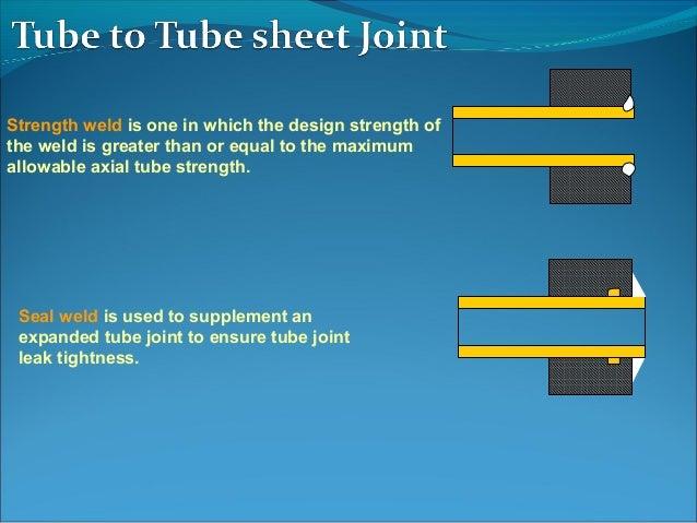 plate heat exchanger design handbook pdf