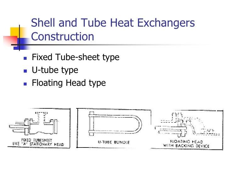 TEMA Heat Exchangers<br />