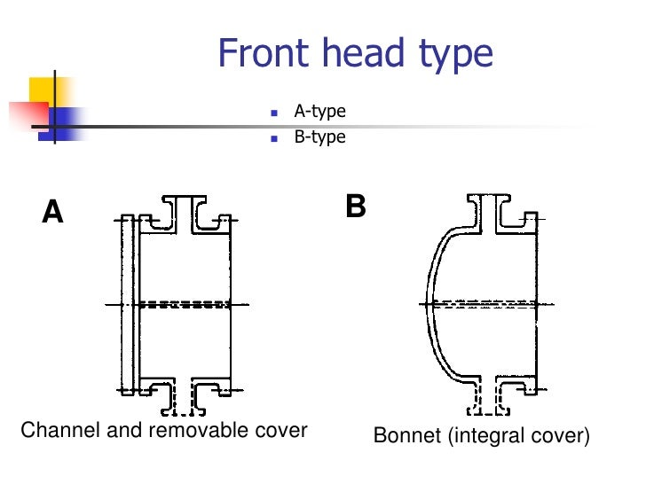 Capillary Thermostat Wiring Diagram Circuit Diagram Wiring