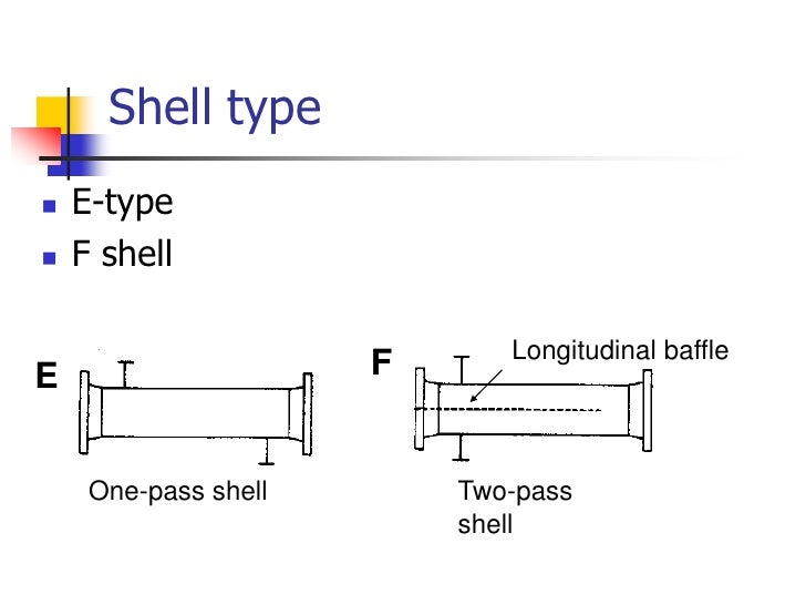 Front head type<br />A-type<br />B-type<br />B<br />A<br />Channel and removable cover<br />Bonnet (integral cover)<br />
