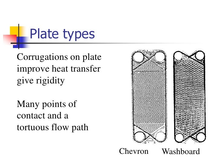 Plate Heat Exchanger<br />