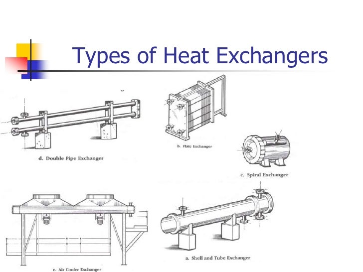 Heat Exchangers are components that allow the transfer of heat from one fluid (liquid or gas) to another fluid.
