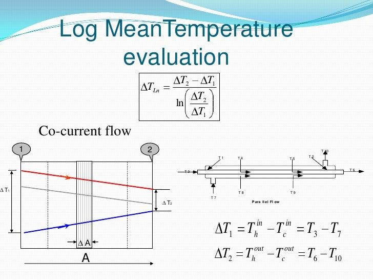 Log MeanTemperature                   evaluation                                           T2            T1               ...