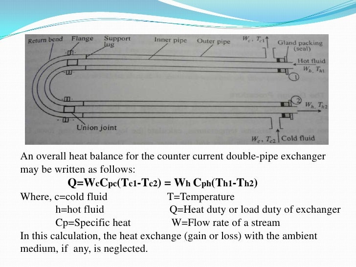 An overall heat balance for the counter current double-pipe exchangermay be written as follows:          Q=WcCpc(Tc1-Tc2) ...