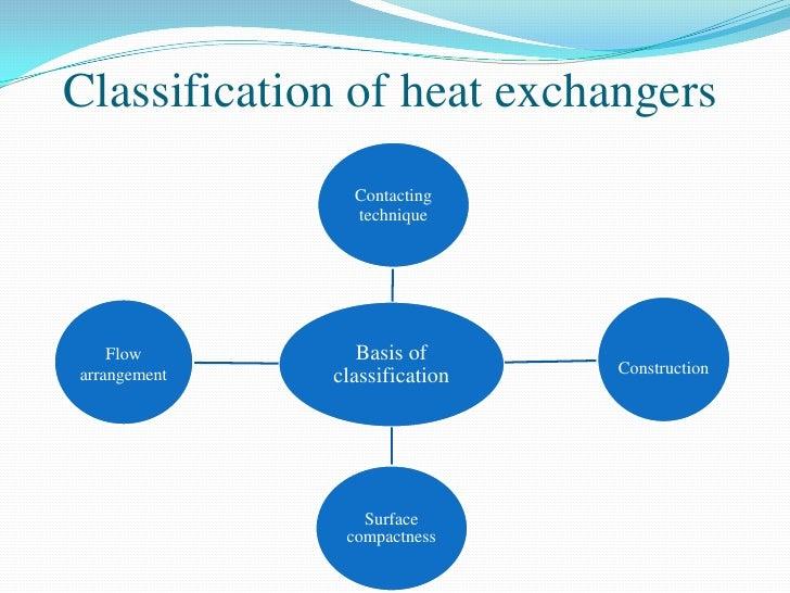 Classification of heat exchangers                Contacting                technique    Flow         Basis ofarrangement  ...