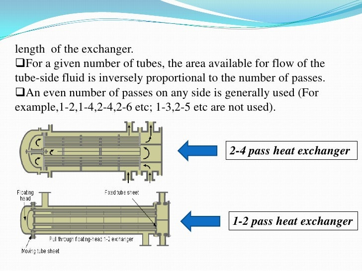 length of the exchanger.For a given number of tubes, the area available for flow of thetube-side fluid is inversely propo...