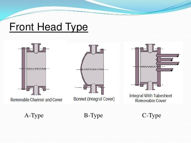 Front Head Type  A-Type      B-Type   C-Type