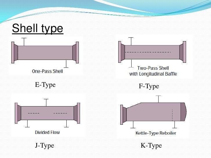 Shell type    E-Type   F-Type    J-Type   K-Type
