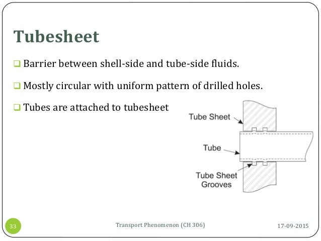 Tubesheet 17-09-2015Transport Phenomenon (CH 306)33  Barrier between shell-side and tube-side fluids.  Mostly circular w...