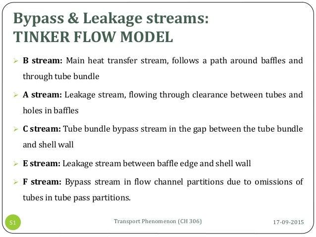 Bypass & Leakage streams: TINKER FLOW MODEL 17-09-2015Transport Phenomenon (CH 306)51  B stream: Main heat transfer strea...