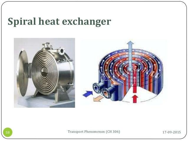 Spiral heat exchanger 17-09-2015Transport Phenomenon (CH 306)58