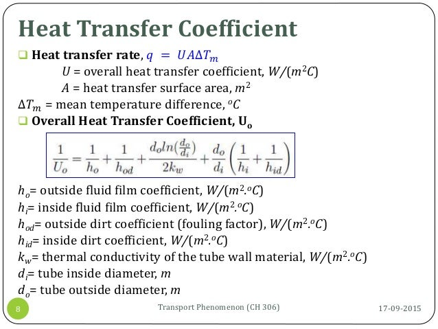find the convection heat transfer coefficient 2016-5-12  international journal of application or innovation in engineering & management (ijaiem) web site: wwwijaiemorg email: editor@ijaiemorg volume 5, issue 4, april 2016 issn 2319 - 4847.