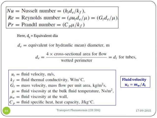 17-09-2015Transport Phenomenon (CH 306)84 Here, de = Equivalent dia Fluid velocity 𝒖 𝒕 = 𝒎 𝒘/𝑨 𝒕