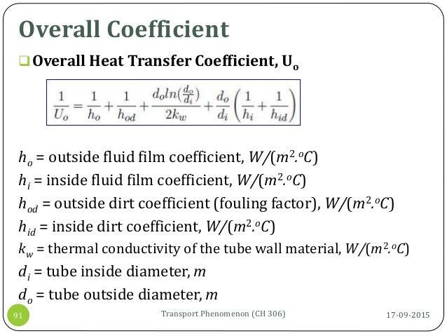 Overall Coefficient 17-09-2015Transport Phenomenon (CH 306)91 Overall Heat Transfer Coefficient, Uo ho = outside fluid fi...
