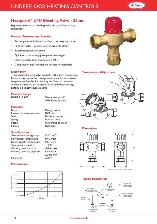 Heatguard Ufh Thermostatic Mixing Valve Spec Sheet