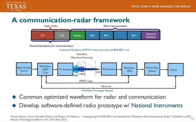 Vehicular mmWave Communication and Joint Communication Radars: Opport…