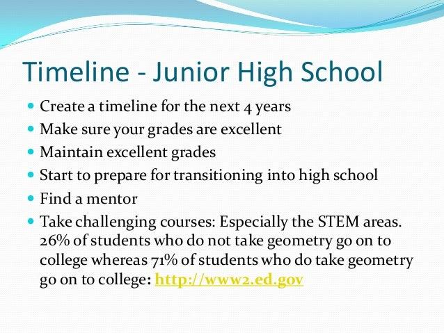 Narrative essay topics for high school students