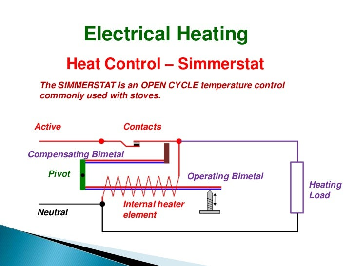 electrical heating 28 728?cb=1326692140 electrical heating 28 728 jpg?cb=1326692140 simmerstat wiring diagram at fashall.co