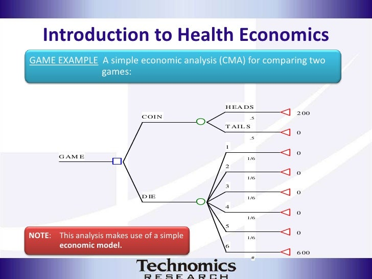 Health Economics 101