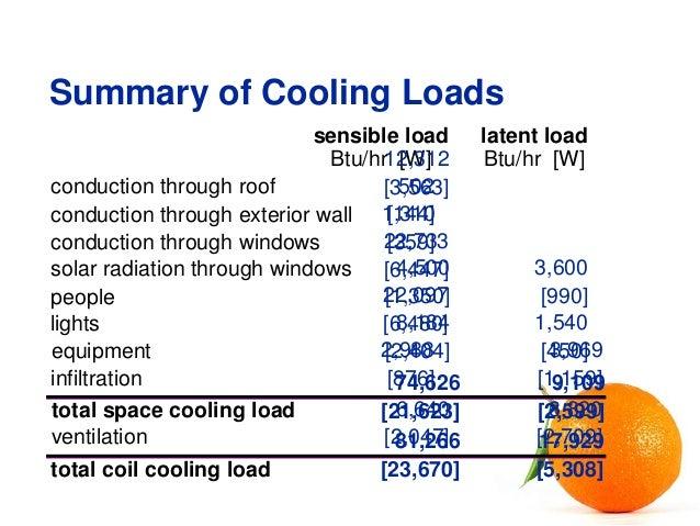Hvac heat load calculation formula pdf
