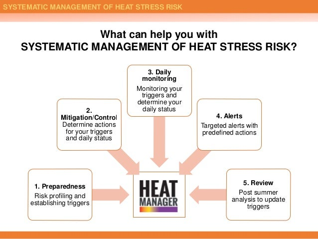 heat stress risk assessment An introduction to the new heat stress risk phone  in the thermal risk app it is based on the latest re-incarnation of the basic thermal risk assessment.