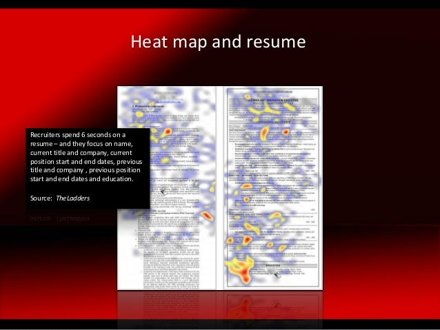heat maps and what and are looking at