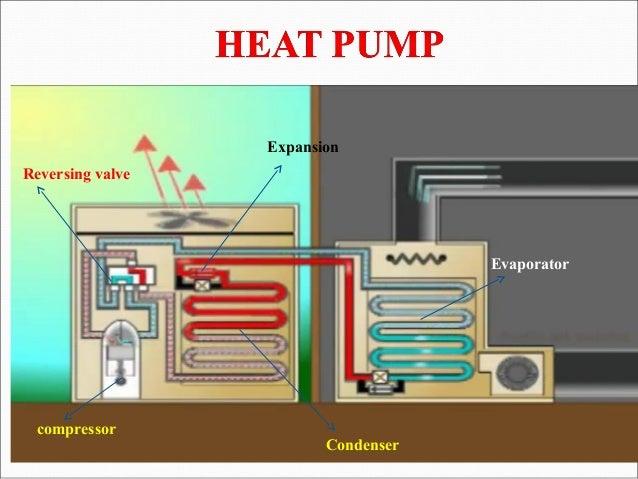 Heat Pump Refrigerant Diagram Wiring Diagrams Schematics