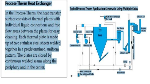 Recuperators and regenerators recover heat from the turbine exhaust and use it to preheat the air from the compressor befo...