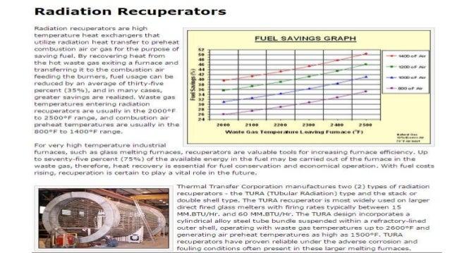 Heat Exchanger  recuperators