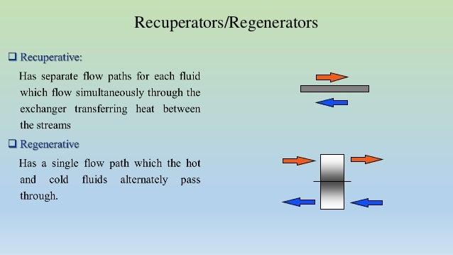 Recuperators/Regenerators