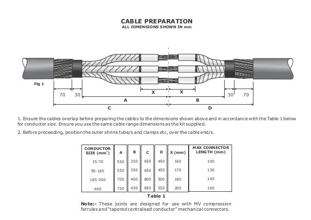 Hv Xlpe Cable : Heat shrink cable joints kv core xlpe swa hv