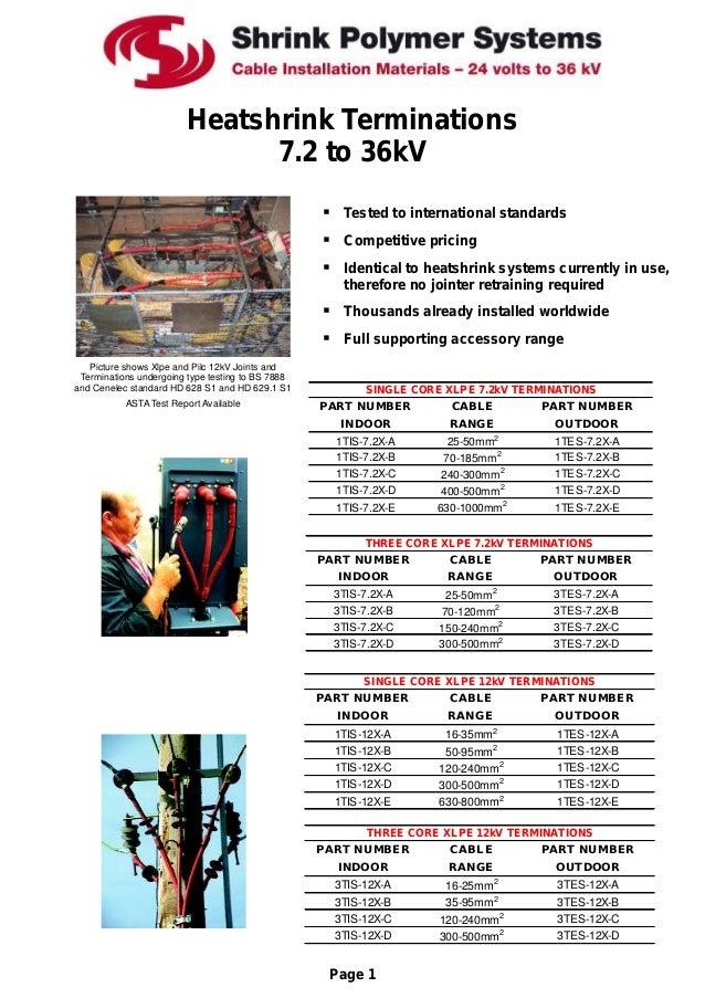 PART NUMBER INDOOR CABLE RANGE PART NUMBER OUTDOOR 3TIS-7.2X-A 25-50mm2 3TES-7.2X-A 3TIS-7.2X-B 70-120mm2 3TES-7.2X-B 3TIS...