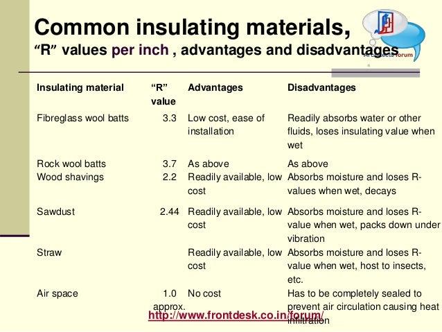 Heat & sound insulation